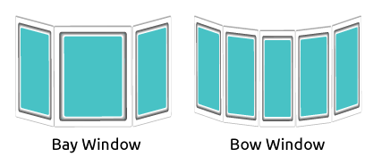 Bay Window vs Bow Window Example